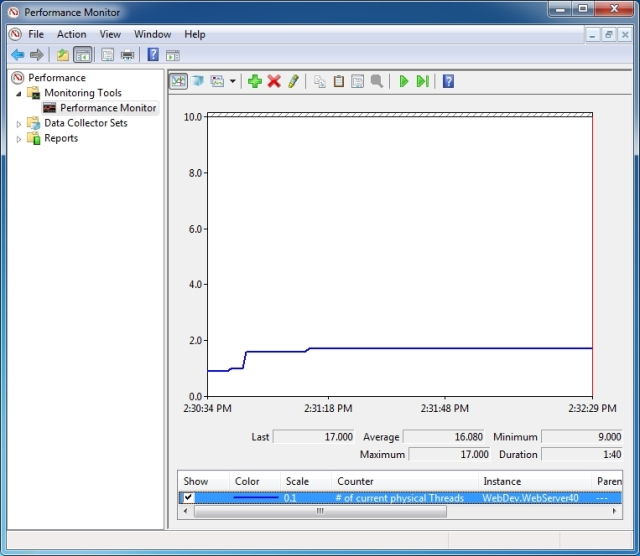 non-blocking