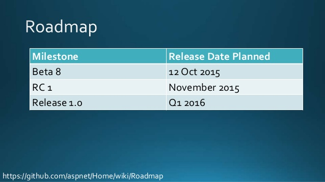 aspnet5-roadmap
