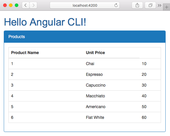 Scaffold an Express Front End with Angular CLI | Tony Sneed's Blog